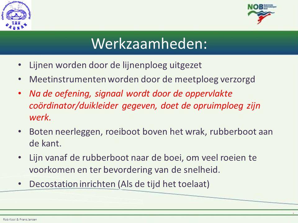 Rob Kool & Frans Jansen Werkzaamheden: Lijnen worden door de lijnenploeg uitgezet Meetinstrumenten worden door de meetploeg verzorgd Na de oefening, s
