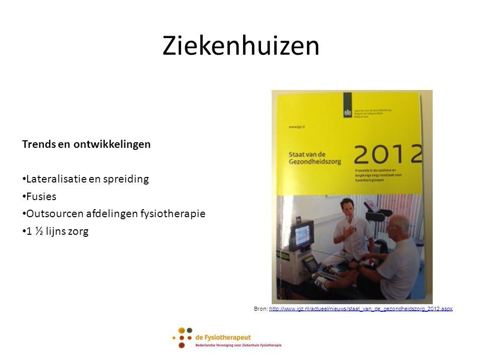 Ziekenhuizen Trends en ontwikkelingen Lateralisatie en spreiding Fusies Outsourcen afdelingen fysiotherapie 1 ½ lijns zorg Bron: http://www.igz.nl/actueel/nieuws/staat_van_de_gezondheidszorg_2012.aspxhttp://www.igz.nl/actueel/nieuws/staat_van_de_gezondheidszorg_2012.aspx