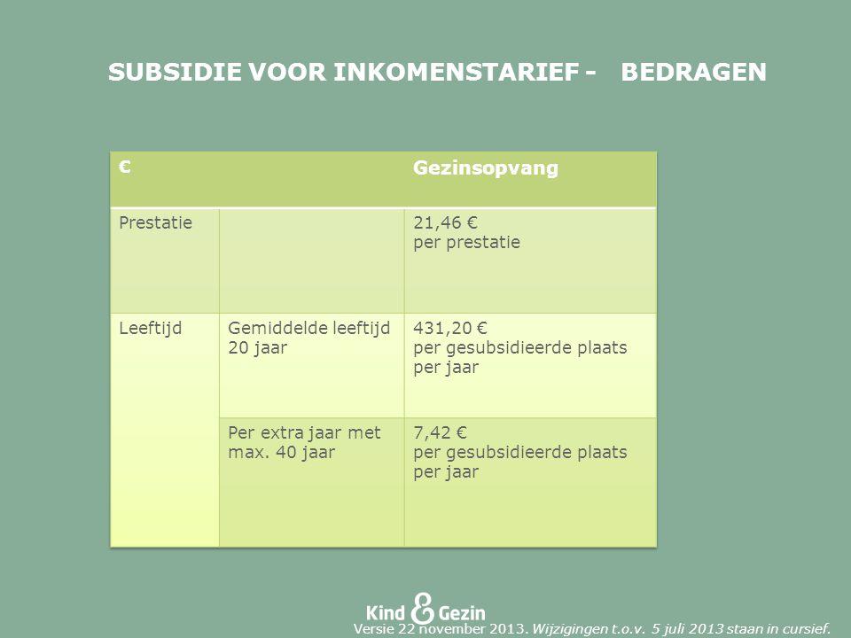 SUBSIDIE VOOR INKOMENSTARIEF - BEDRAGEN Versie 22 november 2013.