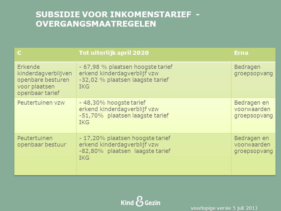 SUBSIDIE VOOR INKOMENSTARIEF - OVERGANGSMAATREGELEN voorlopige versie 5 juli 2013