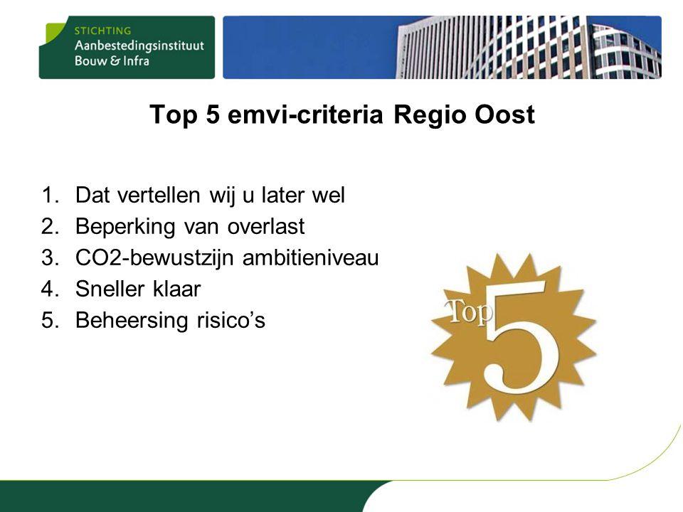 Top 5 emvi-criteria Regio Oost 1.Dat vertellen wij u later wel 2.Beperking van overlast 3.CO2-bewustzijn ambitieniveau 4.Sneller klaar 5.Beheersing risico's