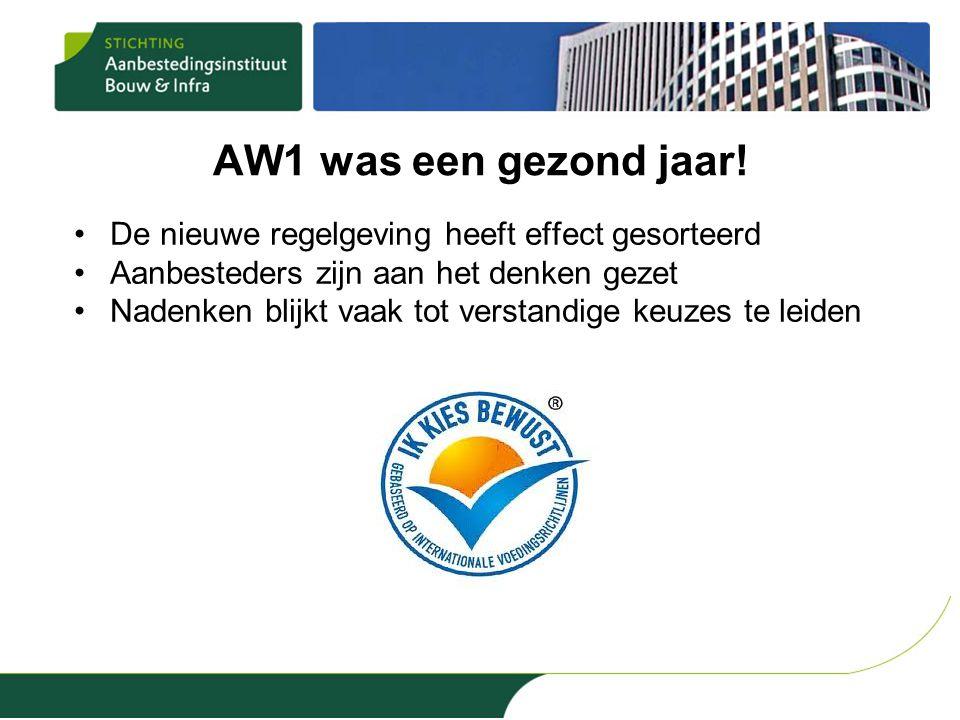 AW1 was een gezond jaar! De nieuwe regelgeving heeft effect gesorteerd Aanbesteders zijn aan het denken gezet Nadenken blijkt vaak tot verstandige keu