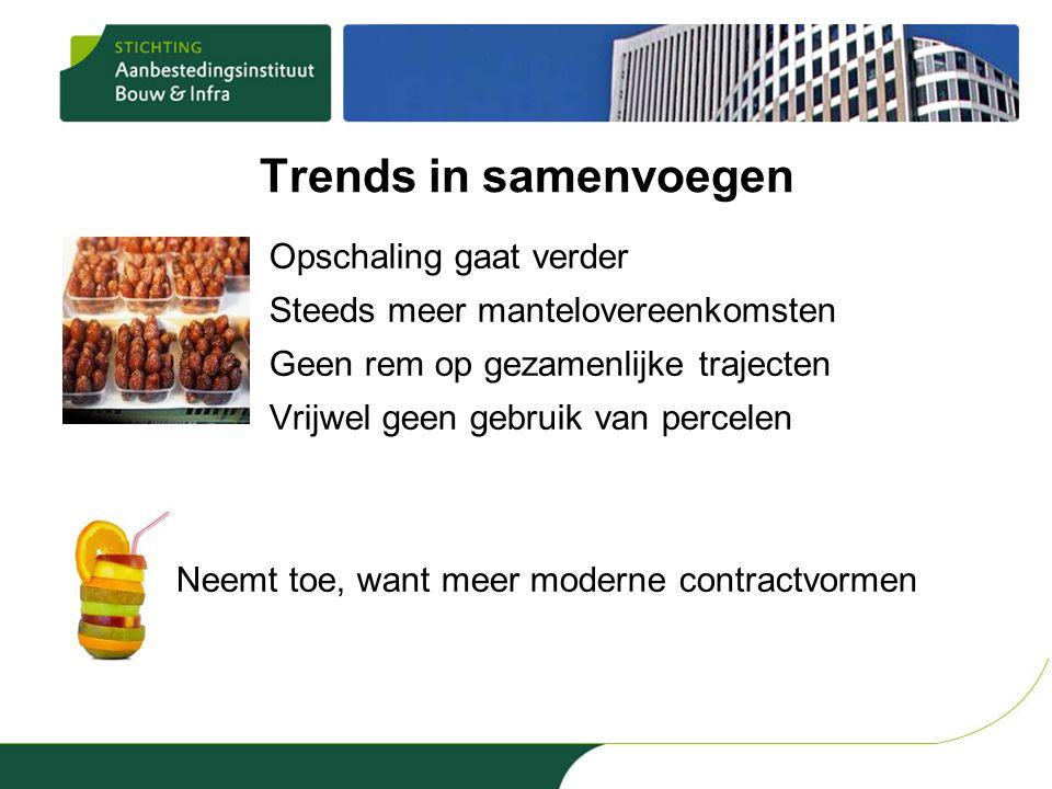 Trends in samenvoegen Opschaling gaat verder Steeds meer mantelovereenkomsten Geen rem op gezamenlijke trajecten Vrijwel geen gebruik van percelen Nee