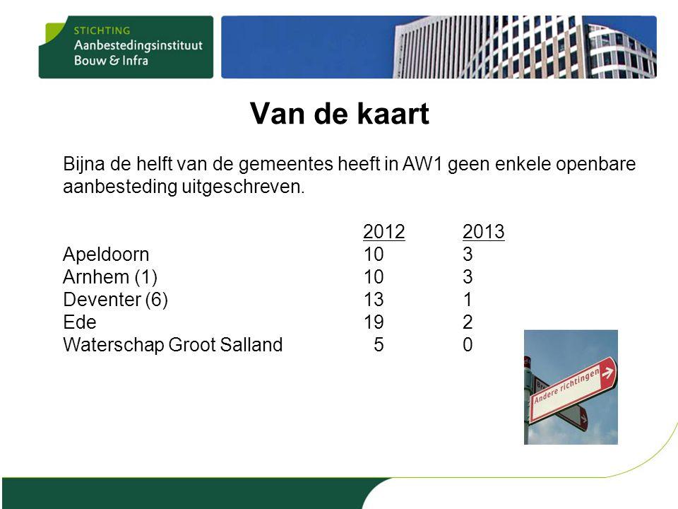 Van de kaart Bijna de helft van de gemeentes heeft in AW1 geen enkele openbare aanbesteding uitgeschreven. 20122013 Apeldoorn103 Arnhem (1)103 Devente
