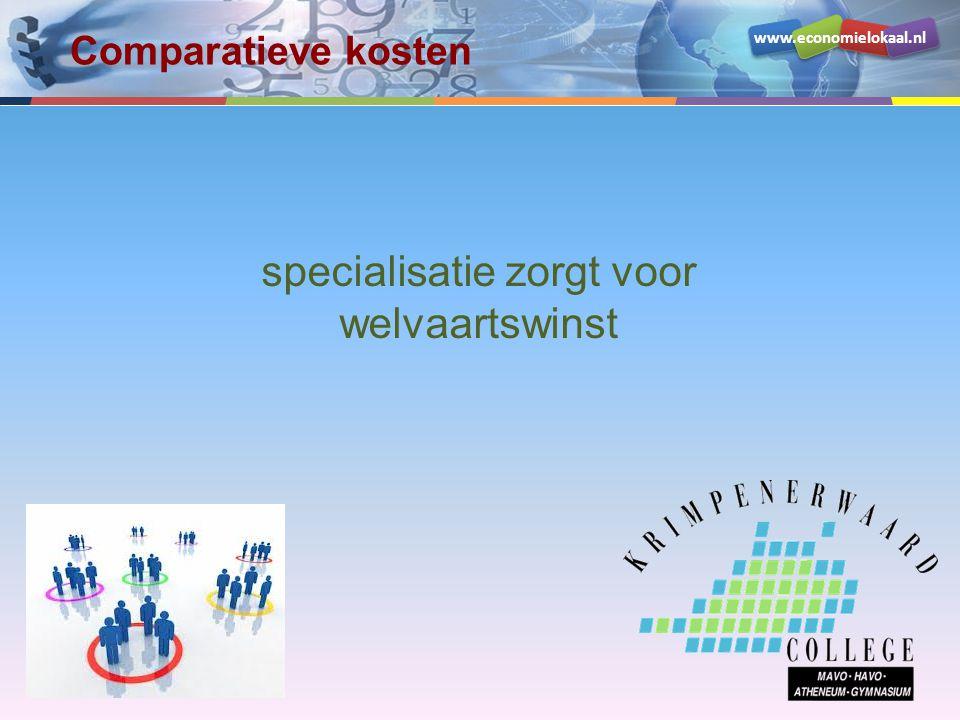 www.economielokaal.nl specialisatie zorgt voor welvaartswinst Comparatieve kosten