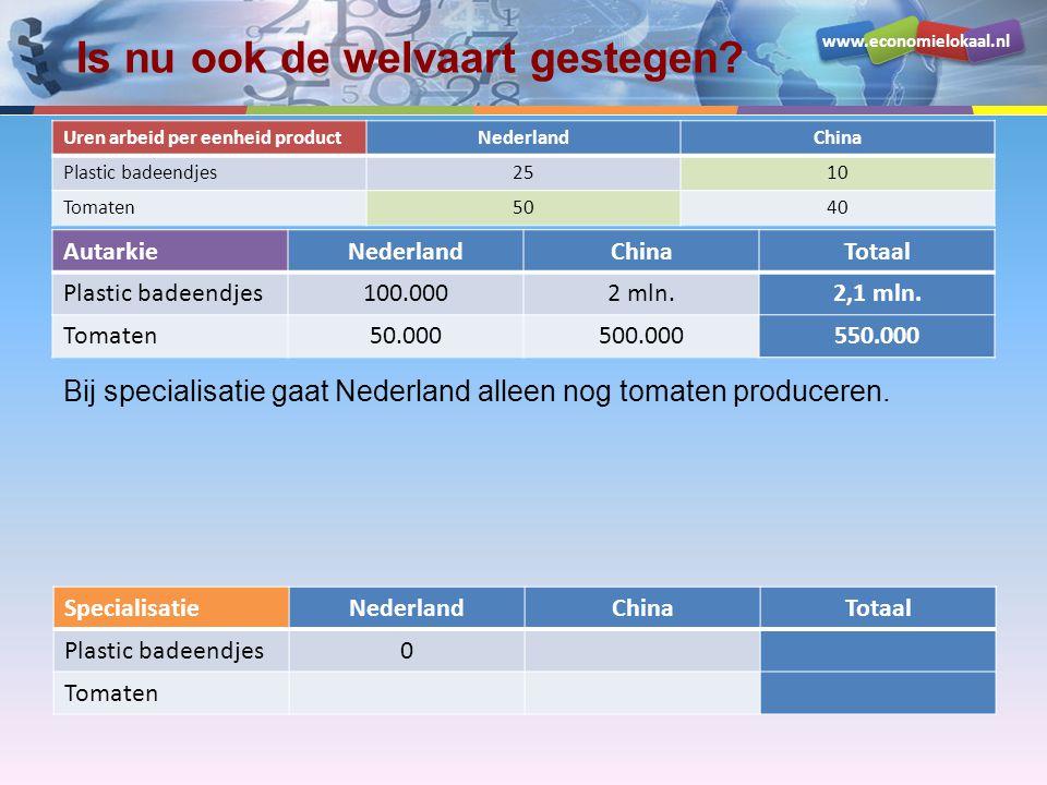 www.economielokaal.nl Is nu ook de welvaart gestegen? Bij specialisatie gaat Nederland alleen nog tomaten produceren. Uren arbeid per eenheid productN