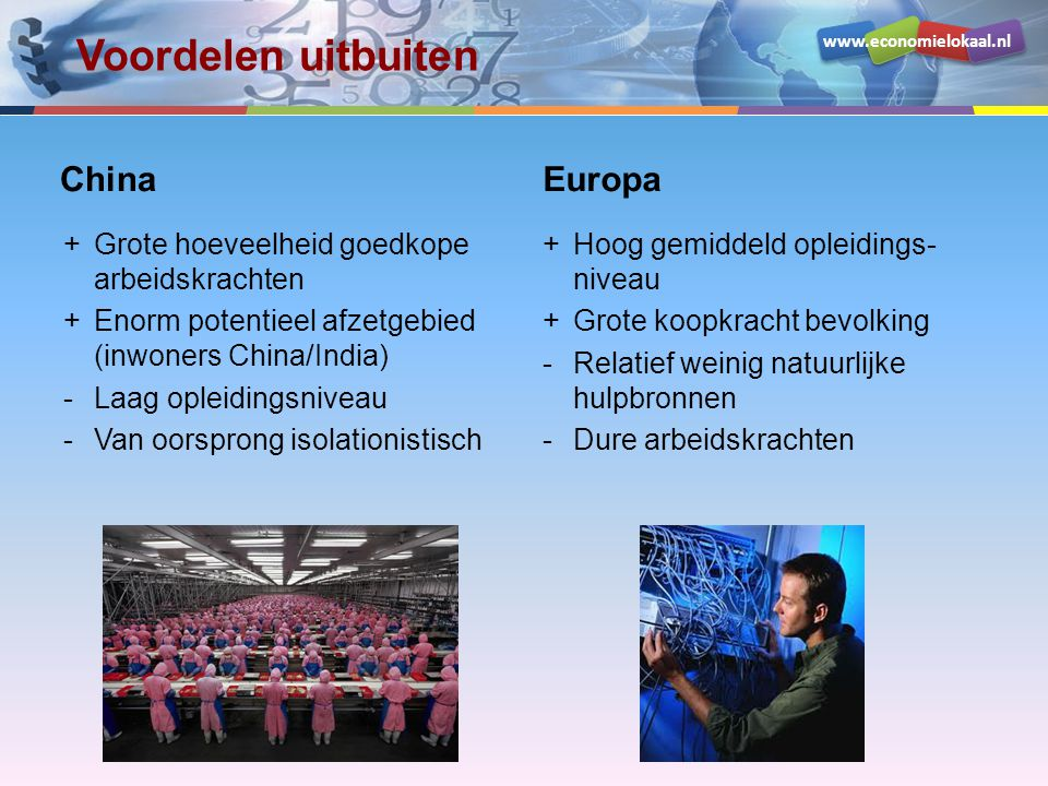 www.economielokaal.nl Voordelen uitbuiten China +Grote hoeveelheid goedkope arbeidskrachten +Enorm potentieel afzetgebied (inwoners China/India) -Laag opleidingsniveau -Van oorsprong isolationistisch Europa +Hoog gemiddeld opleidings- niveau +Grote koopkracht bevolking -Relatief weinig natuurlijke hulpbronnen -Dure arbeidskrachten