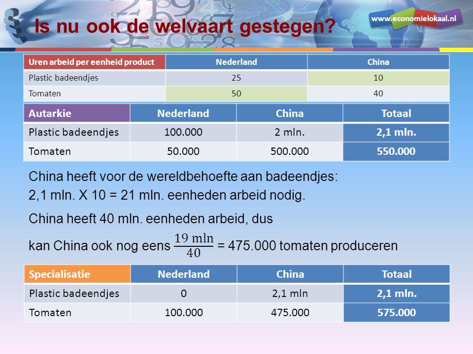 www.economielokaal.nl Is nu ook de welvaart gestegen.