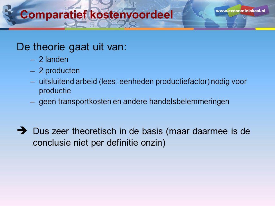 www.economielokaal.nl Comparatief kostenvoordeel De theorie gaat uit van: –2 landen –2 producten –uitsluitend arbeid (lees: eenheden productiefactor)