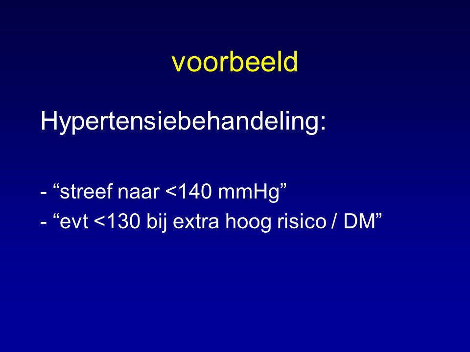 voorbeeld Hypertensiebehandeling: - streef naar <140 mmHg - evt <130 bij extra hoog risico / DM