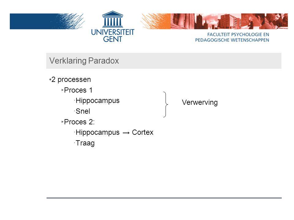 Verklaring Paradox 2 processen ‣ Proces 1 ‧ Hippocampus ‧ Snel ‣ Proces 2: ‧ Hippocampus → Cortex ‧ Traag Verwerving