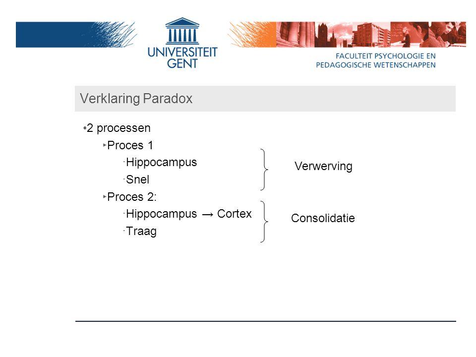 Verklaring Paradox 2 processen ‣ Proces 1 ‧ Hippocampus ‧ Snel ‣ Proces 2: ‧ Hippocampus → Cortex ‧ Traag Verwerving Consolidatie