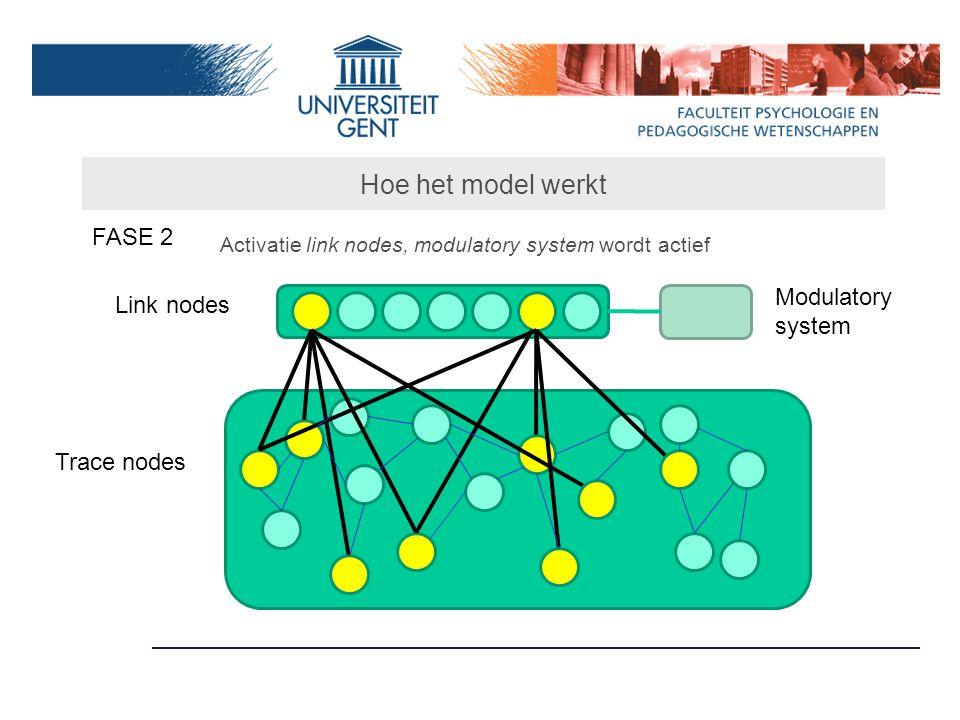Hoe het model werkt FASE 2 Link nodes Trace nodes Modulatory system Activatie link nodes, modulatory system wordt actief