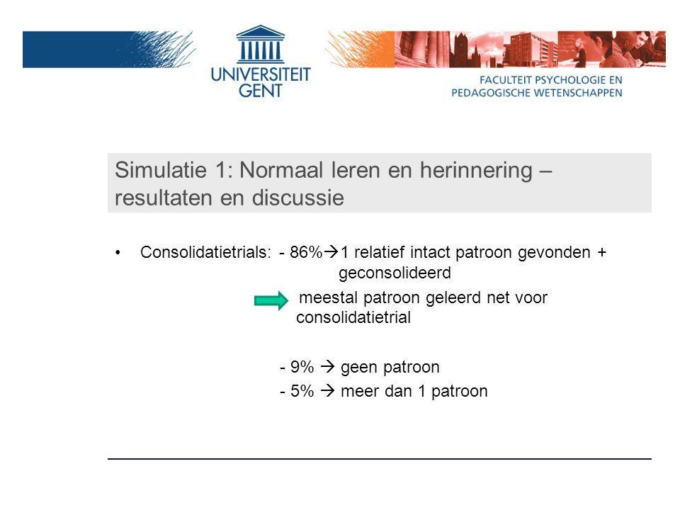 Simulatie 1: Normaal leren en herinnering – resultaten en discussie Consolidatietrials: - 86%  1 relatief intact patroon gevonden + geconsolideerd meestal patroon geleerd net voor consolidatietrial - 9%  geen patroon - 5%  meer dan 1 patroon