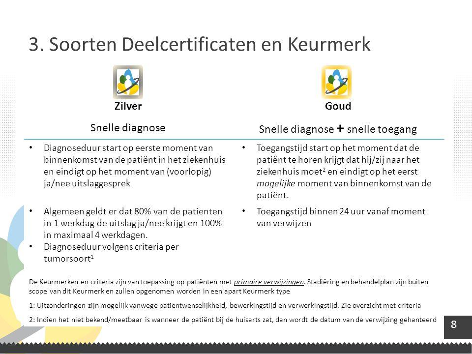 9 3.Criteria per tumorsoort voor diagnoseduur NrTumor80% in..