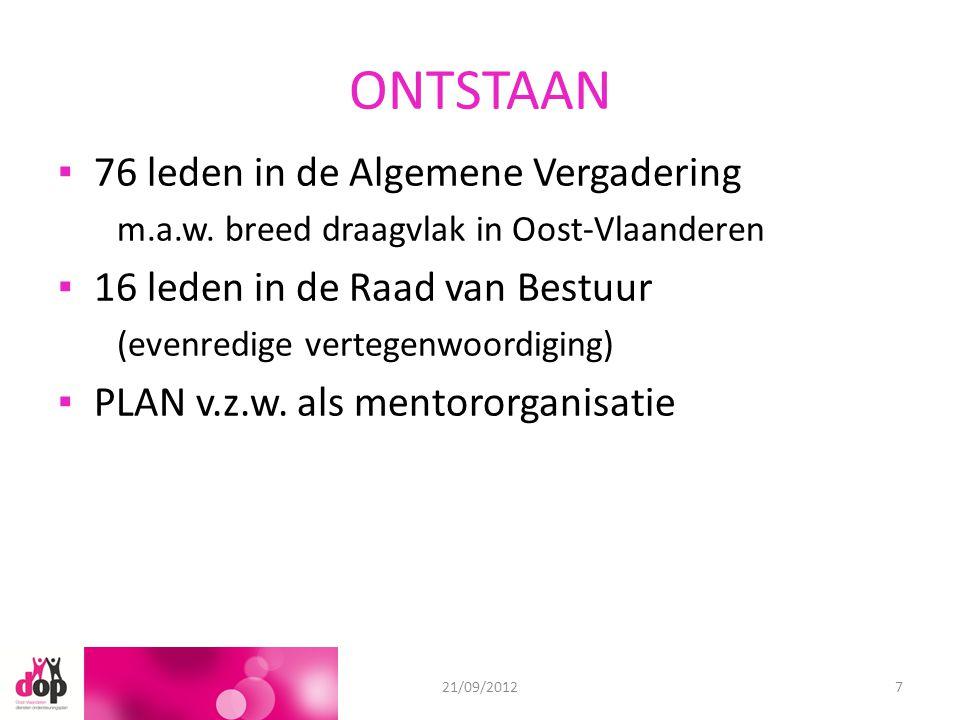 ONTSTAAN ▪76 leden in de Algemene Vergadering m.a.w. breed draagvlak in Oost-Vlaanderen ▪16 leden in de Raad van Bestuur (evenredige vertegenwoordigin