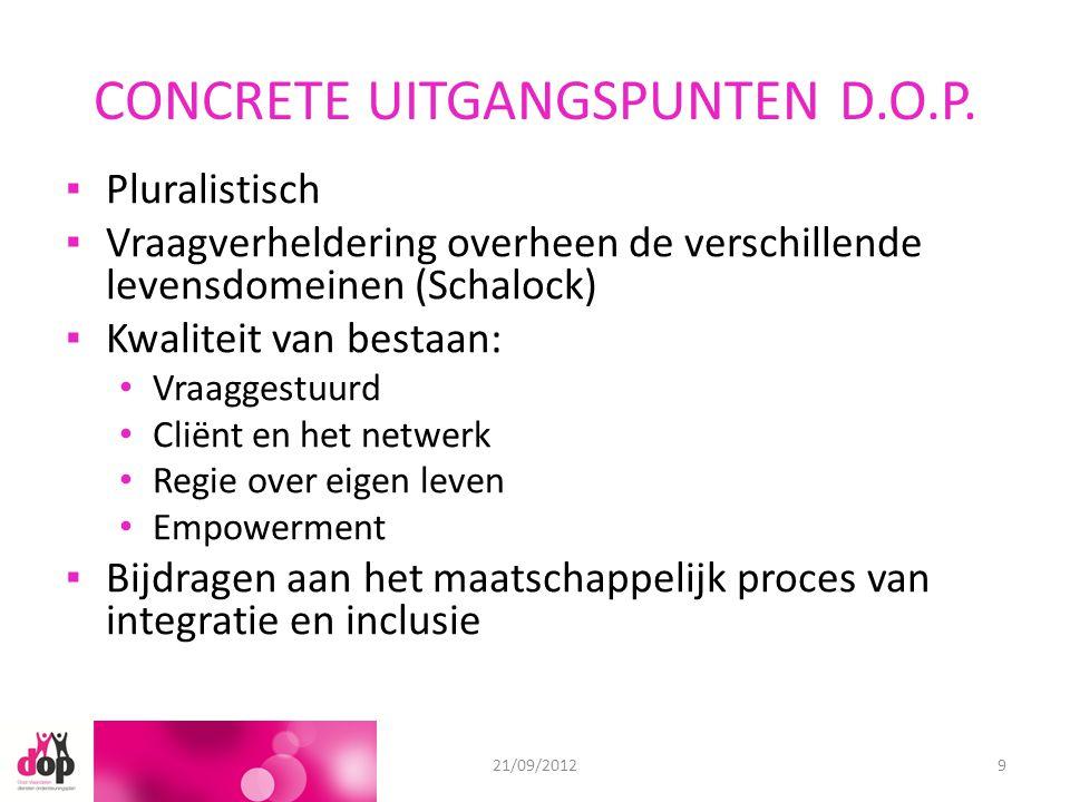CONCRETE UITGANGSPUNTEN D.O.P.