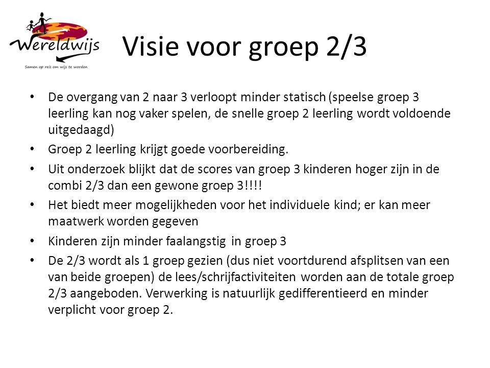 Visie voor groep 2/3 De overgang van 2 naar 3 verloopt minder statisch (speelse groep 3 leerling kan nog vaker spelen, de snelle groep 2 leerling word