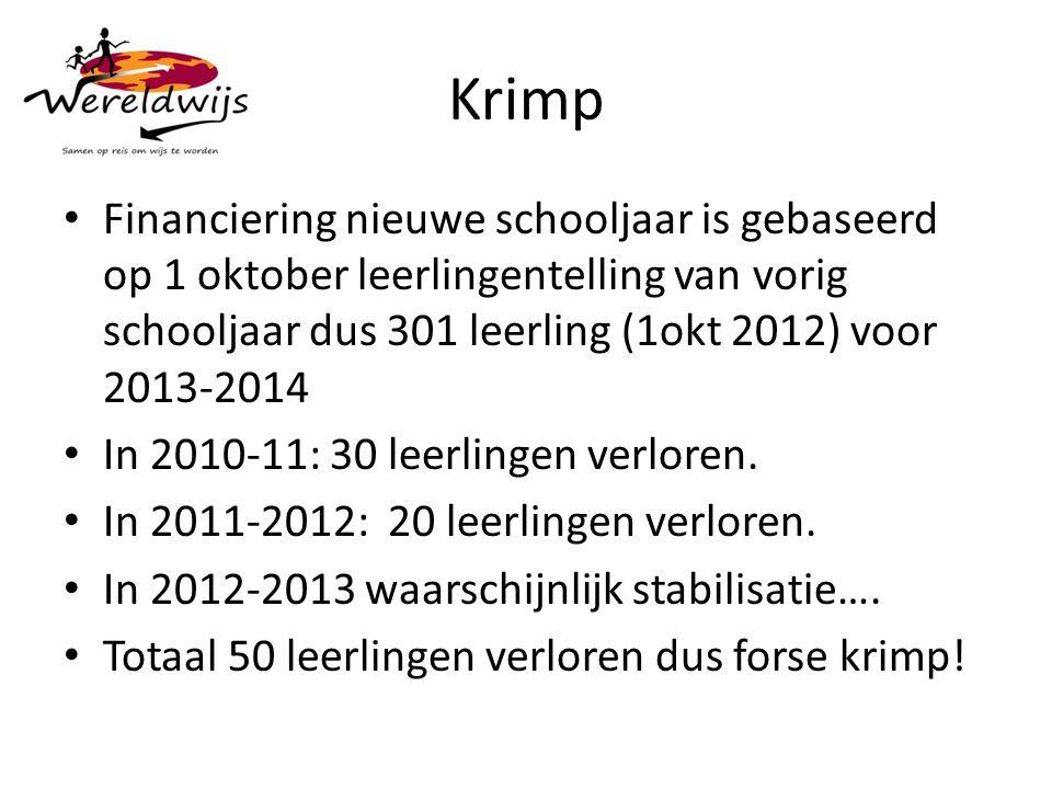 Krimp Financiering nieuwe schooljaar is gebaseerd op 1 oktober leerlingentelling van vorig schooljaar dus 301 leerling (1okt 2012) voor 2013-2014 In 2
