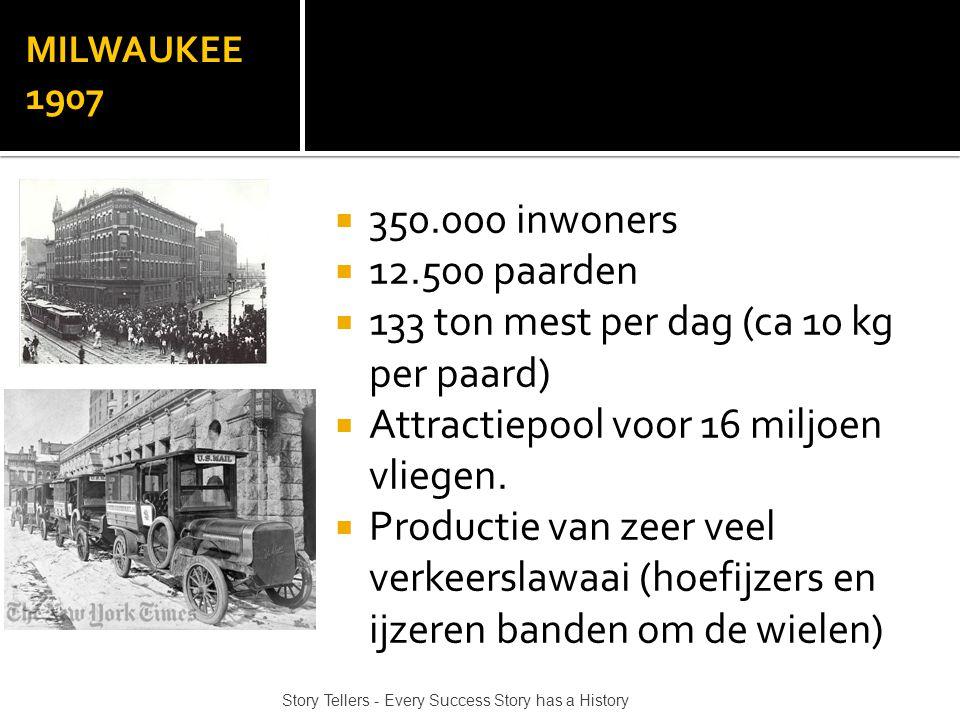 MILWAUKEE 1907  350.000 inwoners  12.500 paarden  133 ton mest per dag (ca 10 kg per paard)  Attractiepool voor 16 miljoen vliegen.