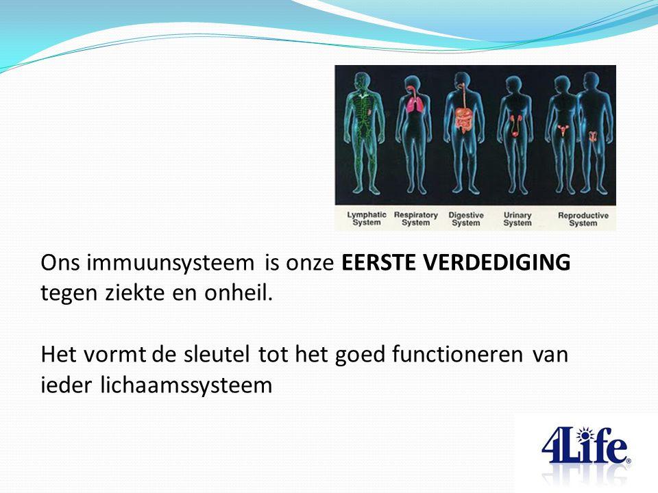 Ons immuunsysteem is onze EERSTE VERDEDIGING tegen ziekte en onheil.