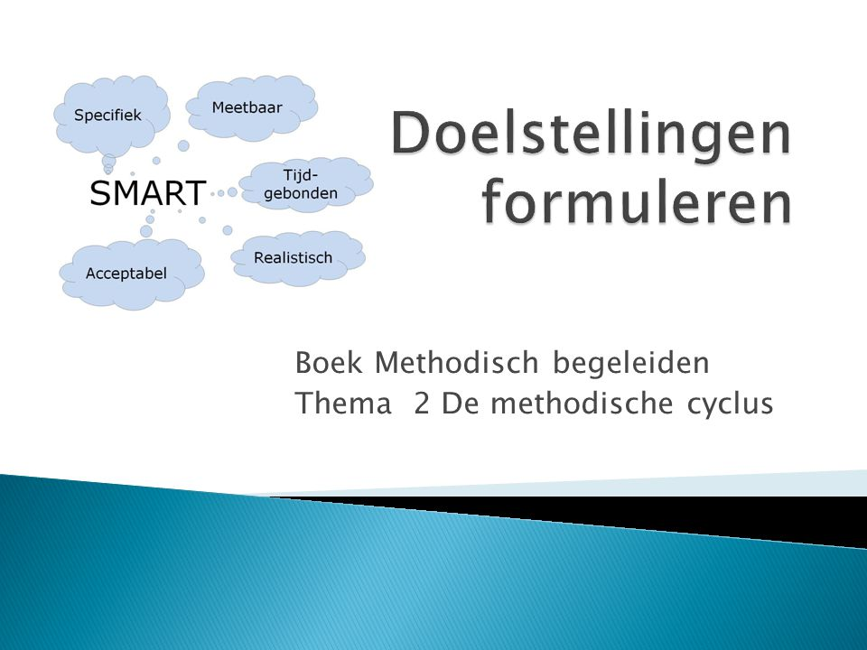 Boek Methodisch begeleiden Thema 2 De methodische cyclus