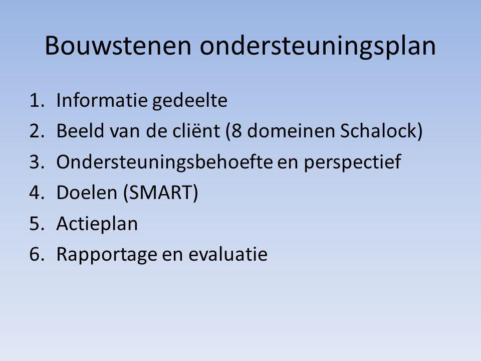 Bouwstenen ondersteuningsplan 1.Informatie gedeelte 2.Beeld van de cliënt (8 domeinen Schalock) 3.Ondersteuningsbehoefte en perspectief 4.Doelen (SMART) 5.Actieplan 6.Rapportage en evaluatie