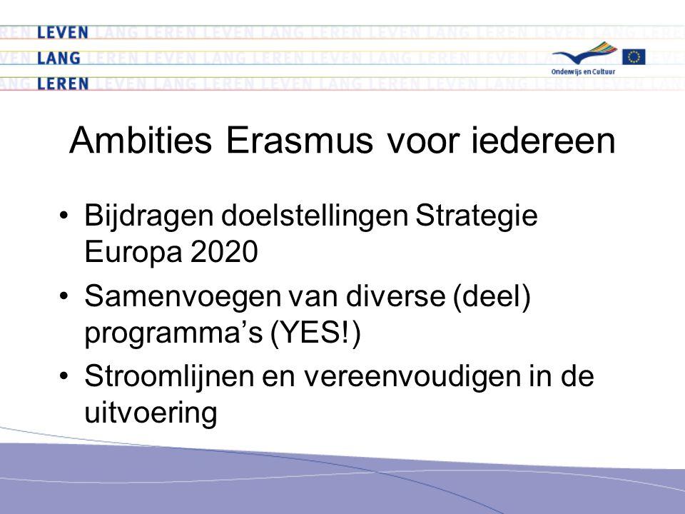 Ambities Erasmus voor iedereen Bijdragen doelstellingen Strategie Europa 2020 Samenvoegen van diverse (deel) programma's (YES!) Stroomlijnen en vereenvoudigen in de uitvoering