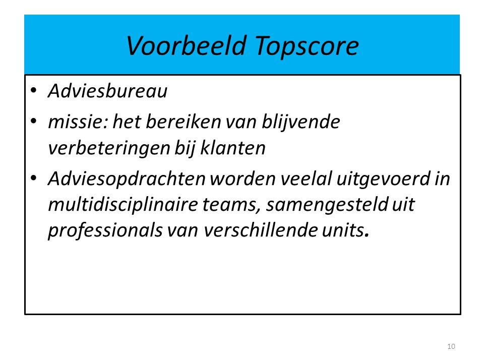 Voorbeeld Topscore Adviesbureau missie: het bereiken van blijvende verbeteringen bij klanten Adviesopdrachten worden veelal uitgevoerd in multidiscipl