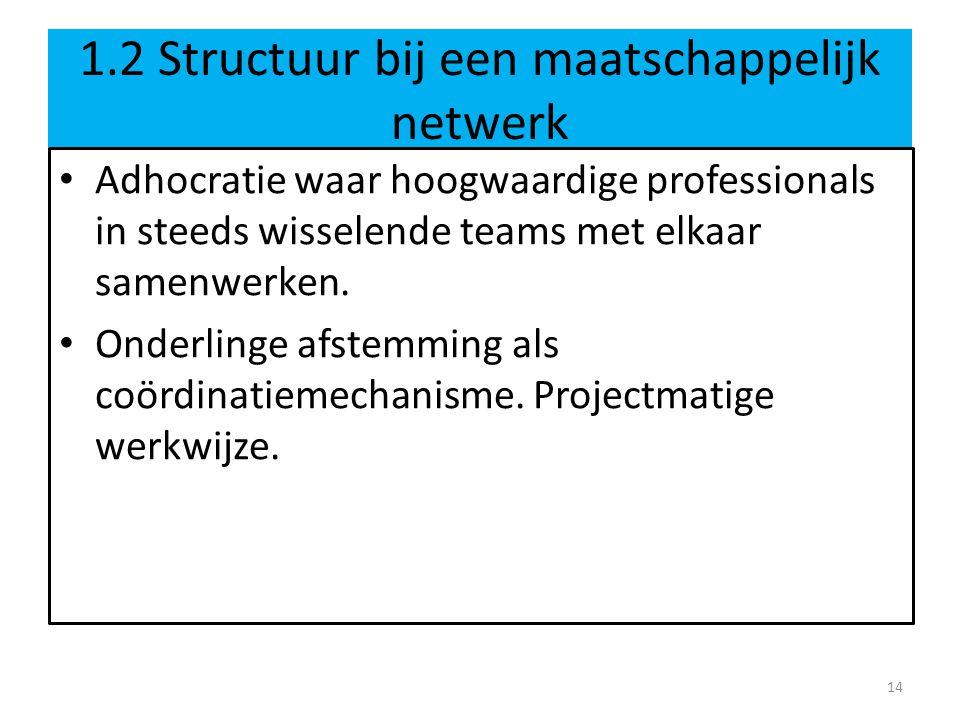 1.2 Structuur bij een maatschappelijk netwerk Adhocratie waar hoogwaardige professionals in steeds wisselende teams met elkaar samenwerken. Onderlinge