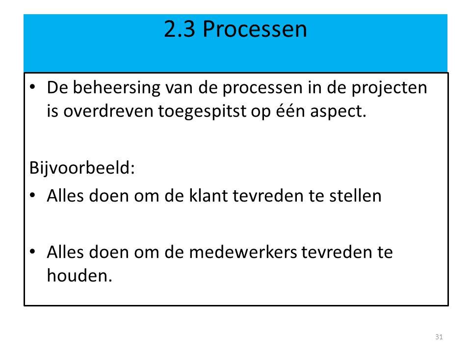 2.3 Processen De beheersing van de processen in de projecten is overdreven toegespitst op één aspect. Bijvoorbeeld: Alles doen om de klant tevreden te