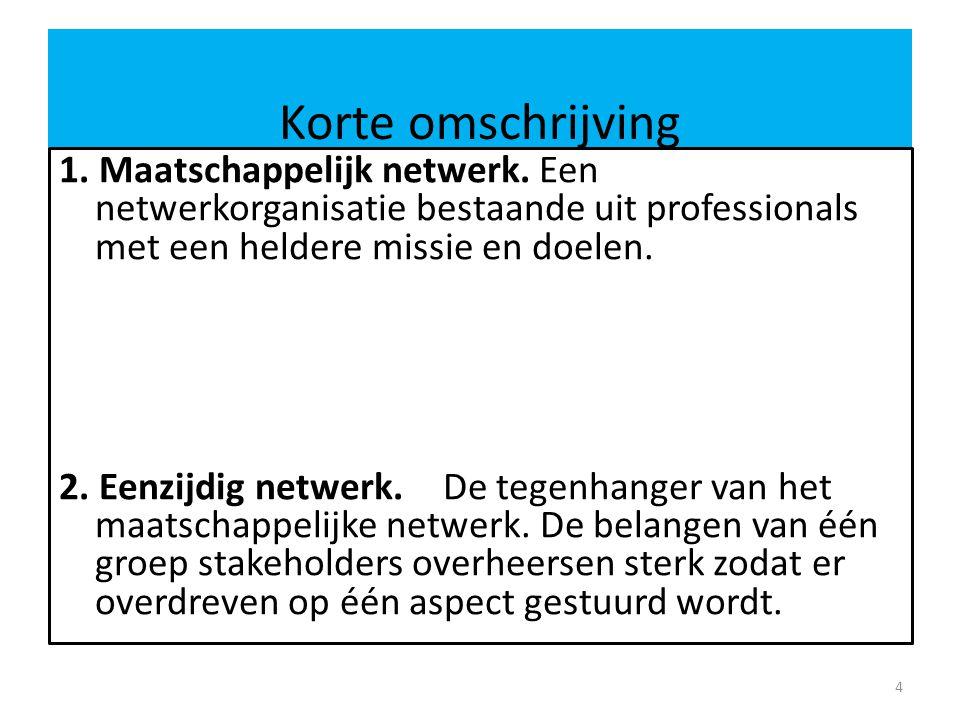 Korte omschrijving 1. Maatschappelijk netwerk.Een netwerkorganisatie bestaande uit professionals met een heldere missie en doelen. 2. Eenzijdig netwer