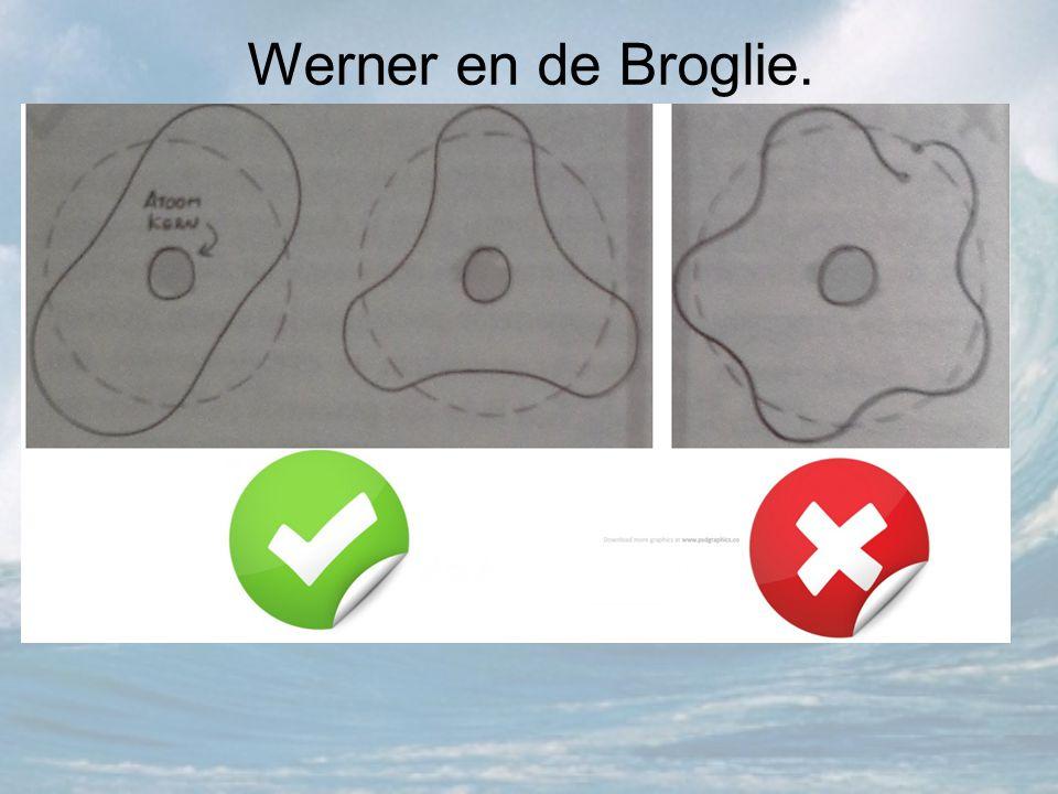 Werner en de Broglie. Lious de Broglie. Wat als elektronen geen deeltjes zijn maar golven… Staande golven.
