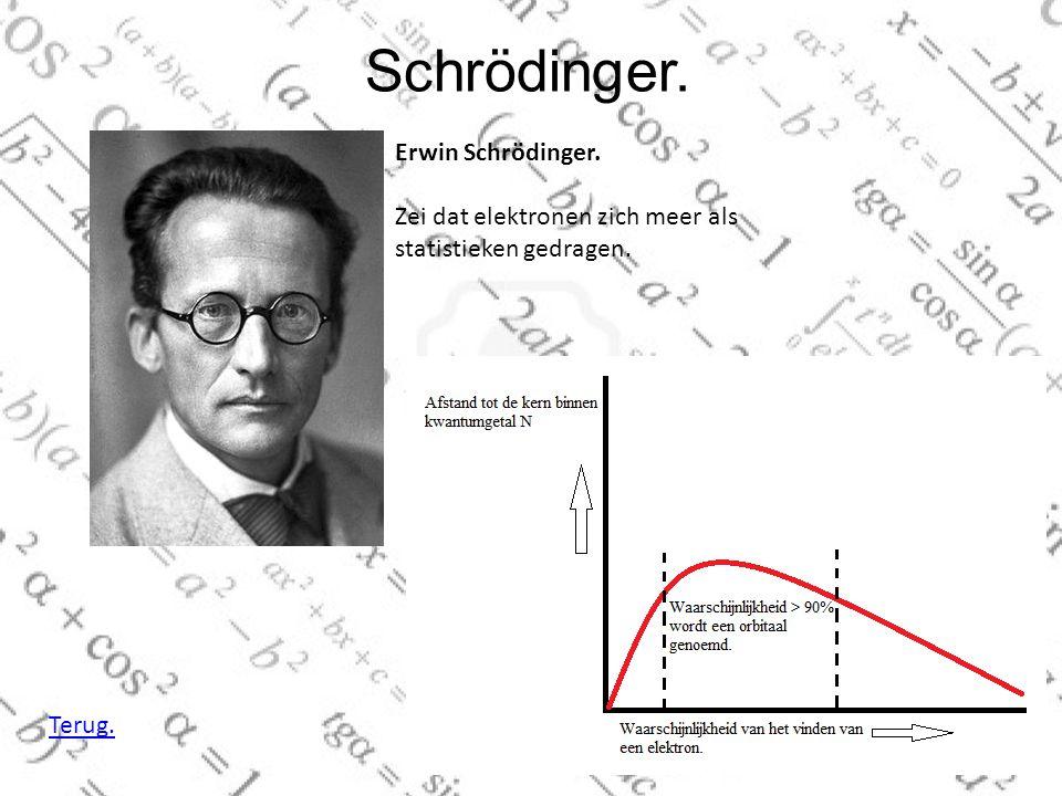 Schrödinger. Erwin Schrödinger. Zei dat elektronen zich meer als statistieken gedragen. Terug.
