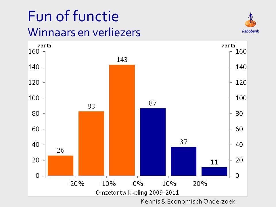 Fun of functie Winnaars en verliezers Kennis & Economisch Onderzoek