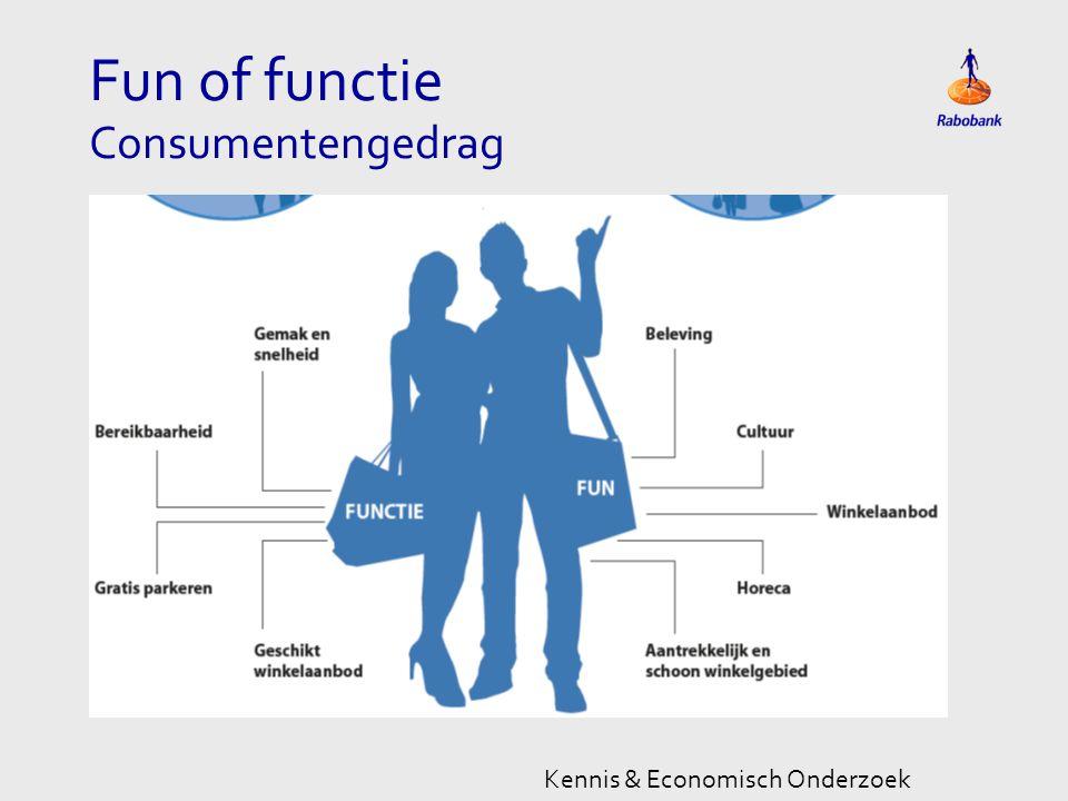Fun of functie Consumentengedrag Kennis & Economisch Onderzoek