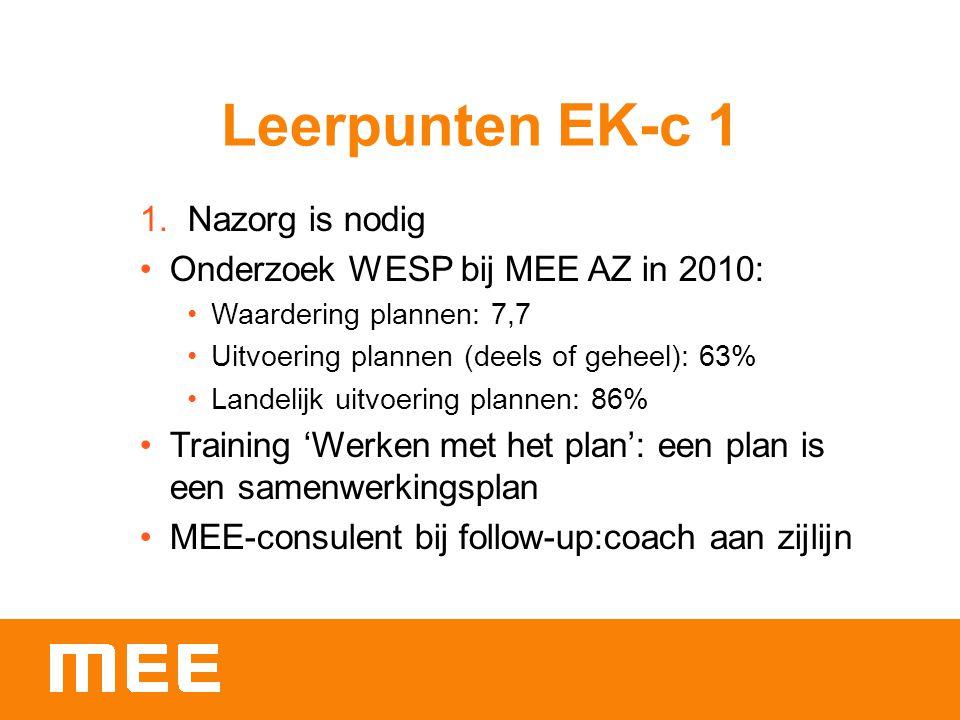 Leerpunten EK-c 1 1.Nazorg is nodig Onderzoek WESP bij MEE AZ in 2010: Waardering plannen: 7,7 Uitvoering plannen (deels of geheel): 63% Landelijk uitvoering plannen: 86% Training 'Werken met het plan': een plan is een samenwerkingsplan MEE-consulent bij follow-up:coach aan zijlijn