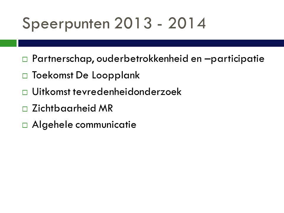 Speerpunten 2013 - 2014  Partnerschap, ouderbetrokkenheid en –participatie  Toekomst De Loopplank  Uitkomst tevredenheidonderzoek  Zichtbaarheid MR  Algehele communicatie