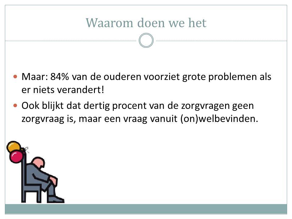Waarom doen we het Maar: 84% van de ouderen voorziet grote problemen als er niets verandert.