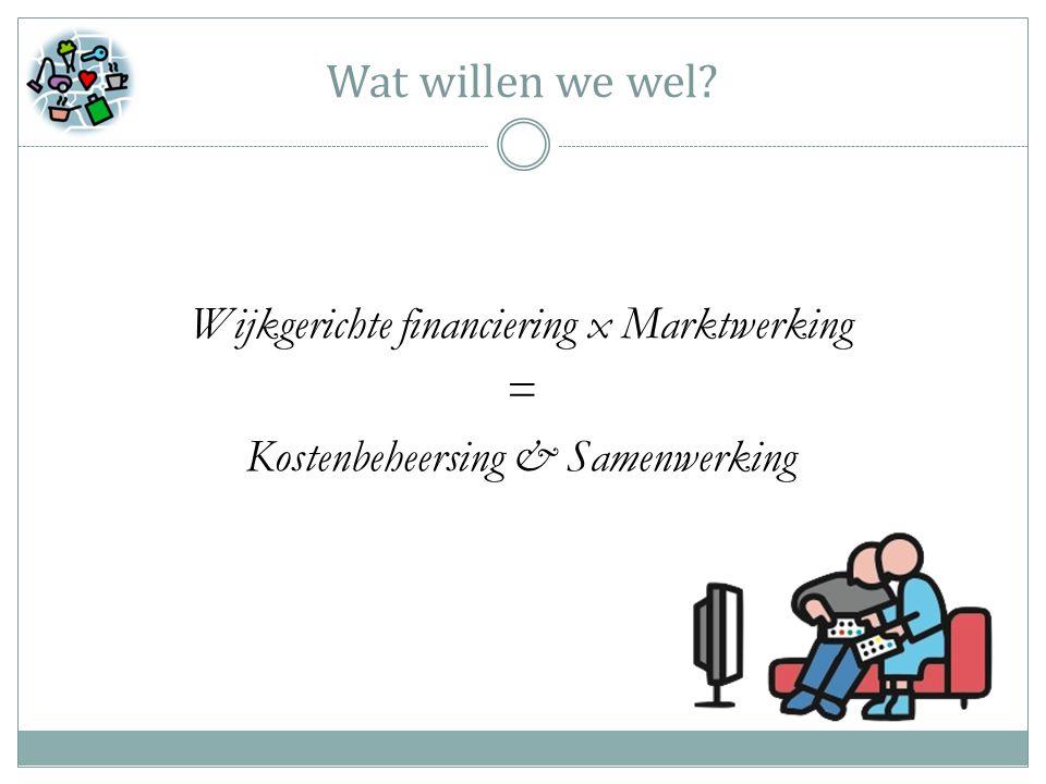 Wat willen we wel Wijkgerichte financiering x Marktwerking = Kostenbeheersing & Samenwerking