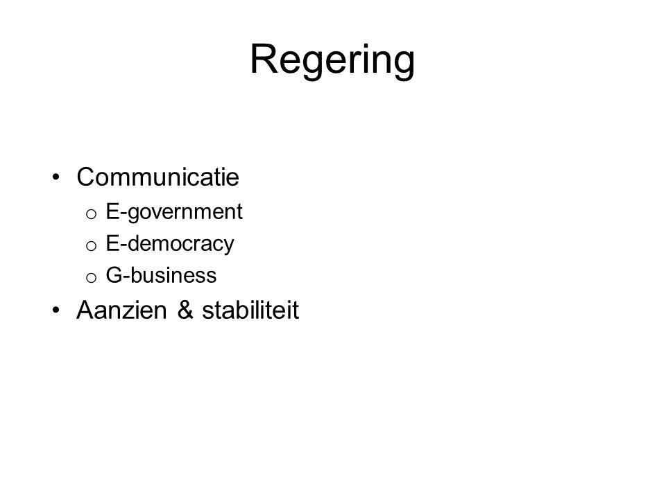 Regering Communicatie o E-government o E-democracy o G-business Aanzien & stabiliteit