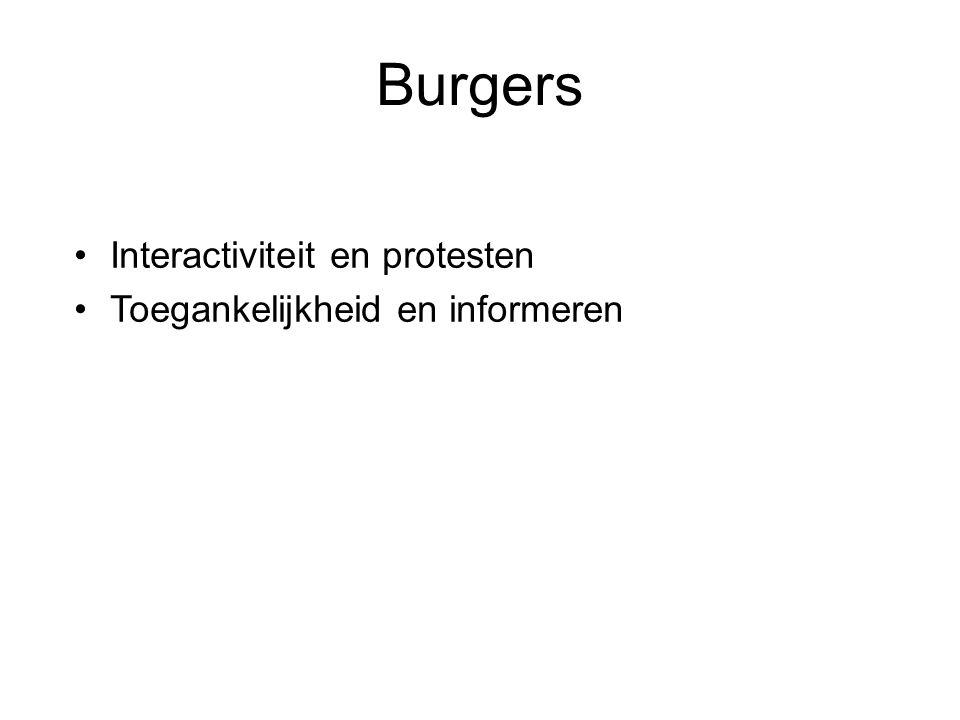 Burgers Interactiviteit en protesten Toegankelijkheid en informeren