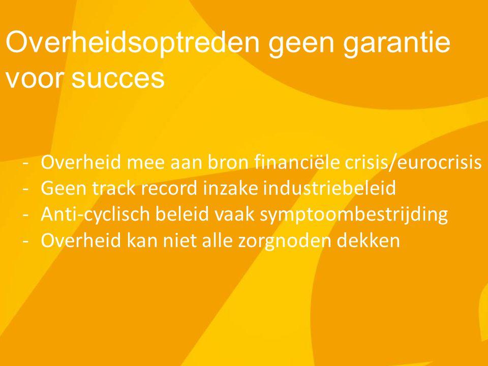 Overheidsoptreden geen garantie voor succes -Overheid mee aan bron financiële crisis/eurocrisis -Geen track record inzake industriebeleid -Anti-cyclis