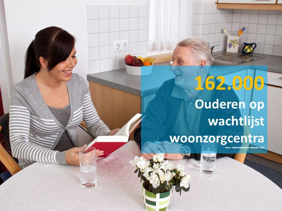162.000 Ouderen op wachtlijst woonzorgcentra bron: onderzoeksbureau Ablecare, 2012