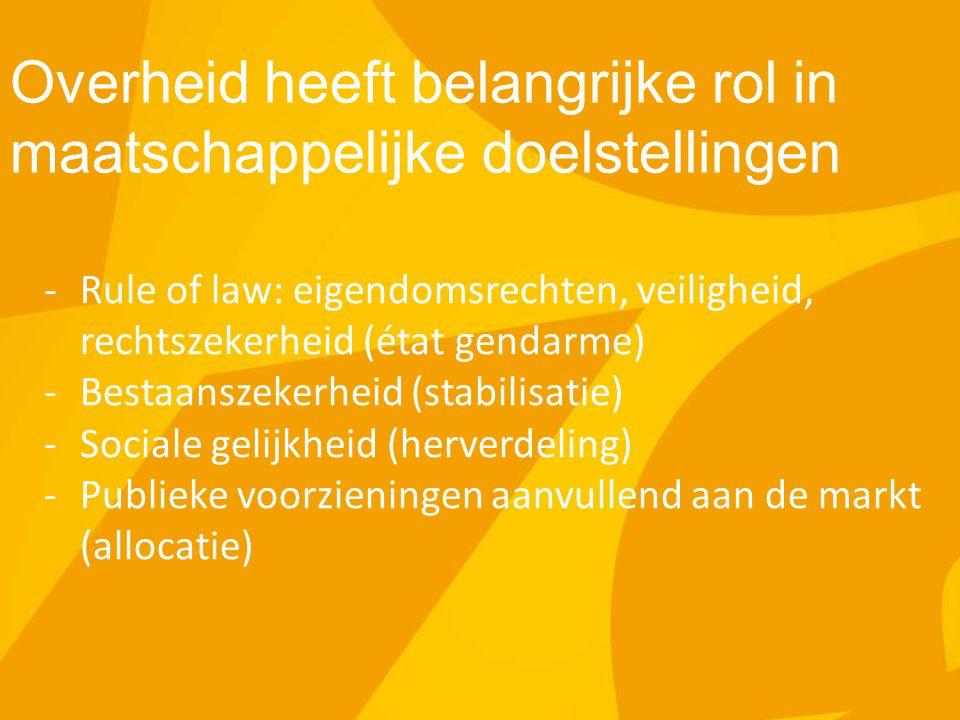 Overheid heeft belangrijke rol in maatschappelijke doelstellingen -Rule of law: eigendomsrechten, veiligheid, rechtszekerheid (état gendarme) -Bestaan