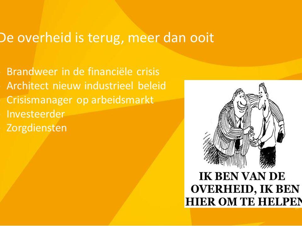 Overheidsoptreden geen garantie voor succes -Overheid mee aan bron financiële crisis/eurocrisis -Geen track record inzake industriebeleid -Anti-cyclisch beleid vaak symptoombestrijding -Overheid kan niet alle zorgnoden dekken
