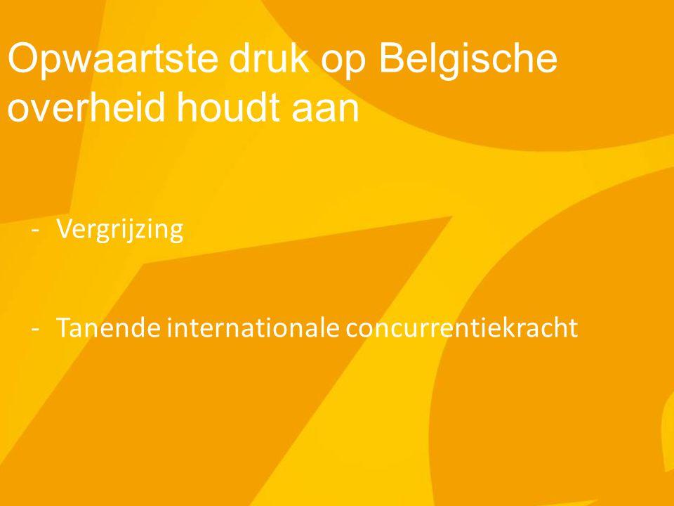 Opwaartste druk op Belgische overheid houdt aan -Vergrijzing -Tanende internationale concurrentiekracht