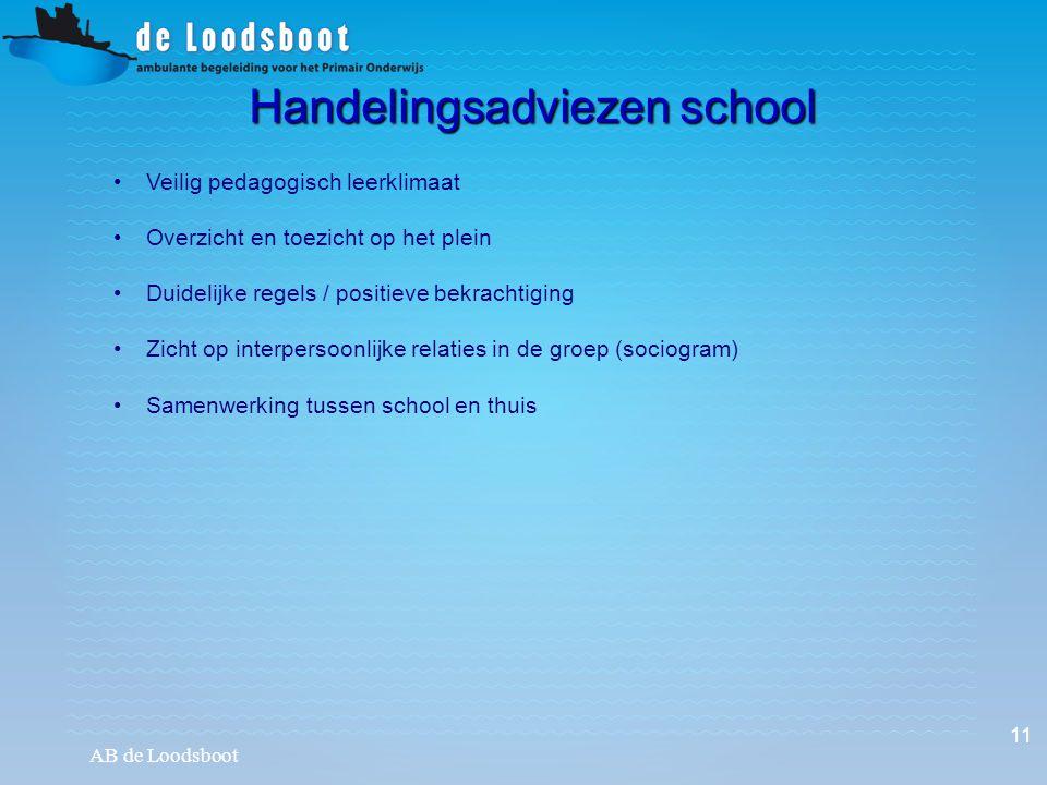 Handelingsadviezen school AB de Loodsboot 11 Veilig pedagogisch leerklimaat Overzicht en toezicht op het plein Duidelijke regels / positieve bekrachti