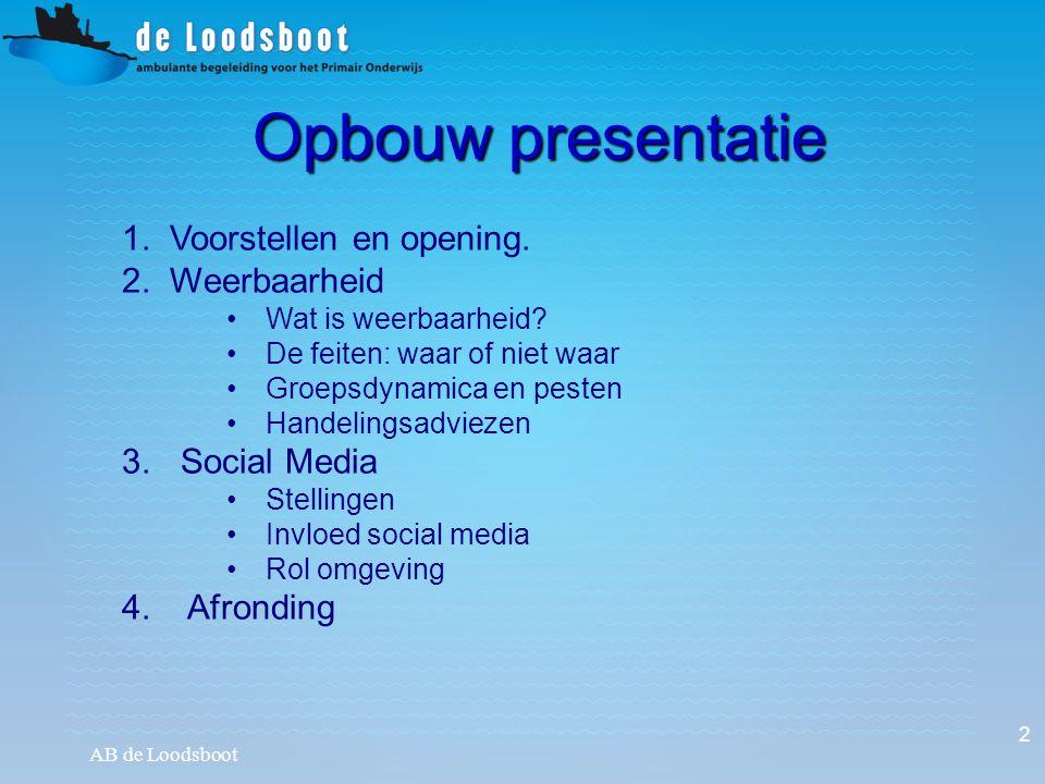 Opbouw presentatie AB de Loodsboot 2 1. Voorstellen en opening. 2. Weerbaarheid Wat is weerbaarheid? De feiten: waar of niet waar Groepsdynamica en pe