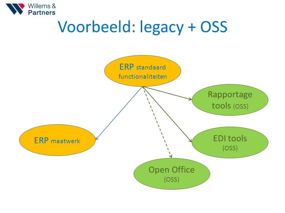 Voorbeeld: legacy + OSS ERP standaard functionaliteiten ERP maatwerk Rapportage tools (OSS) EDI tools (OSS) Open Office (OSS)